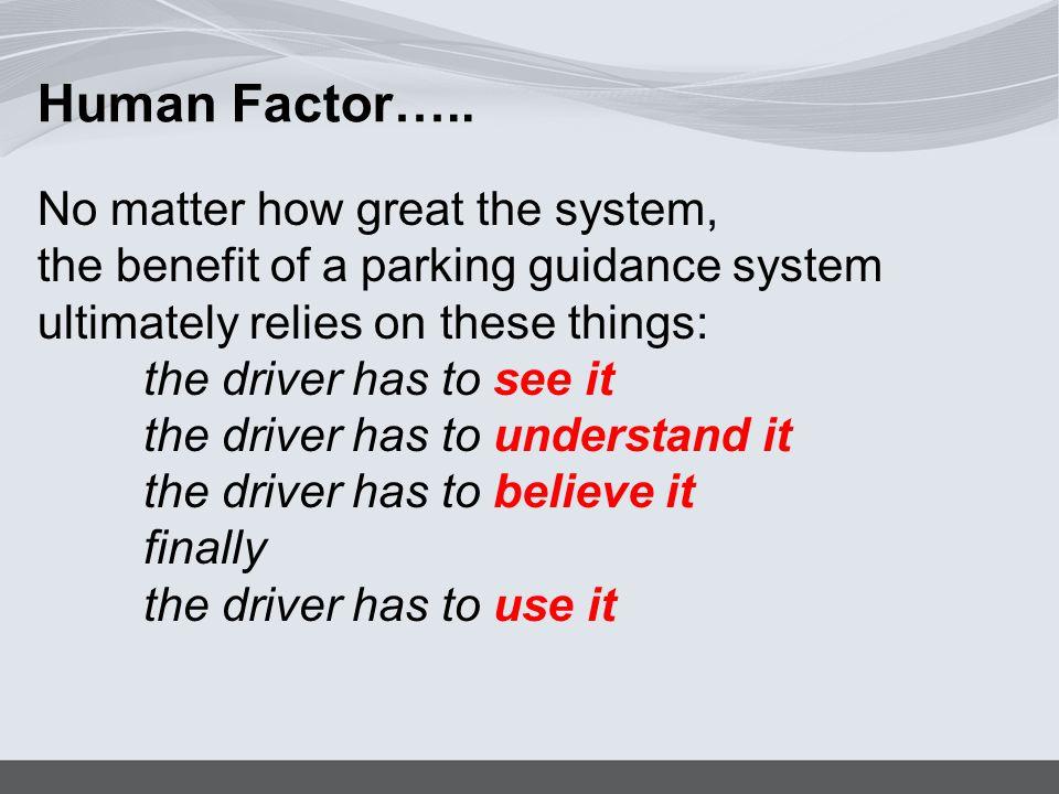 Human Factor…..