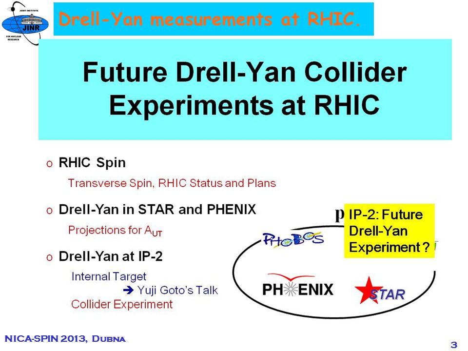 3 Drell-Yan measurements at RHIC. NICA-SPIN 2013, Dubna