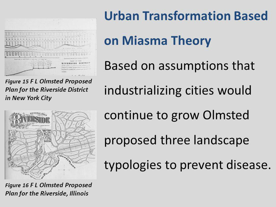 Urban Transformation Based on Miasma Theory Based on assumptions that industrializing cities would continue to grow Olmsted proposed three landscape typologies to prevent disease.