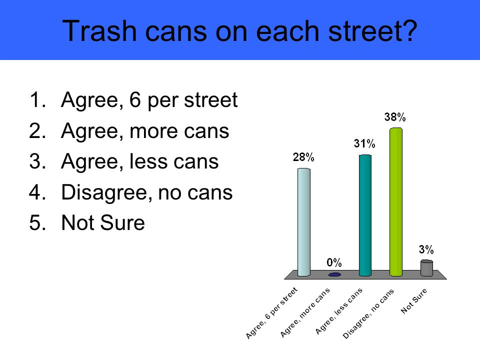 Trash cans on each street.
