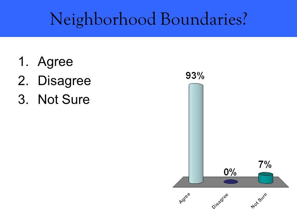 Neighborhood Boundaries 1.Agree 2.Disagree 3.Not Sure