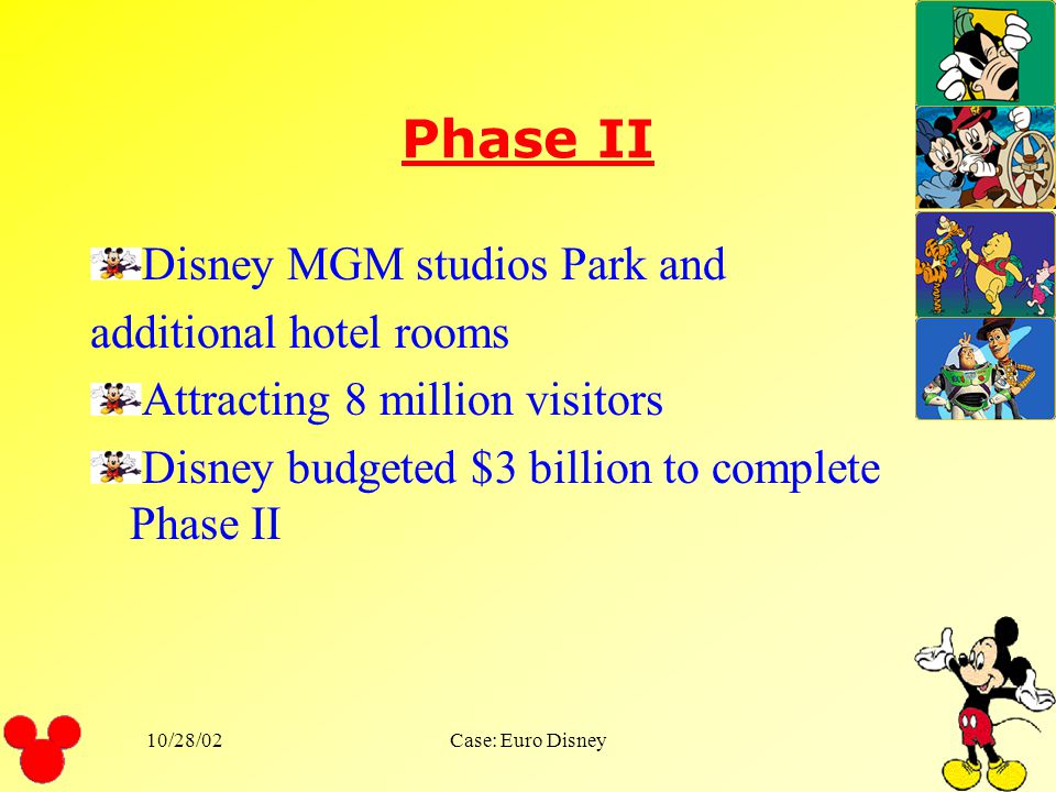10/28/02Case: Euro Disney Financial Goals Attracting 11 million visitors in the first year of operation Achieving operating income of $373 million at
