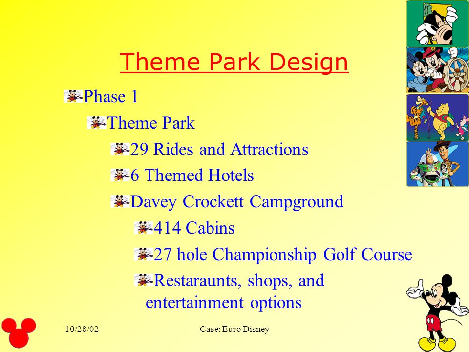 10/28/02Case: Euro Disney Phase II Disney MGM studios Park and additional hotel rooms Attracting 8 million visitors Disney budgeted $3 billion to comp