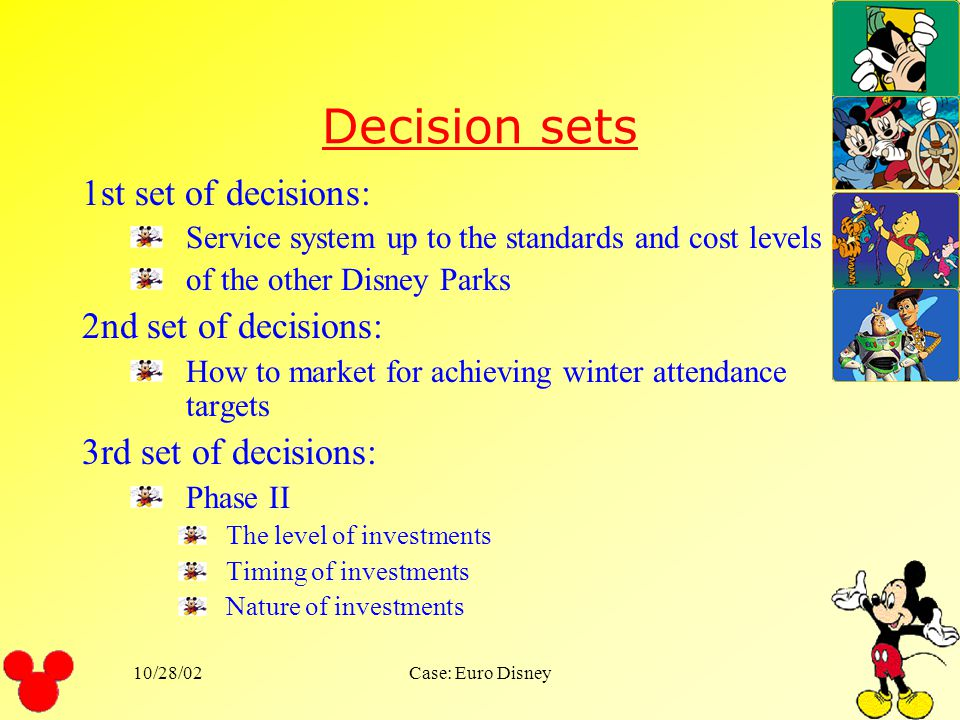 10/28/02Case: Euro Disney Decisions Big issues prioritizing objectives: Revenue outlook Cost problems Service delivery system