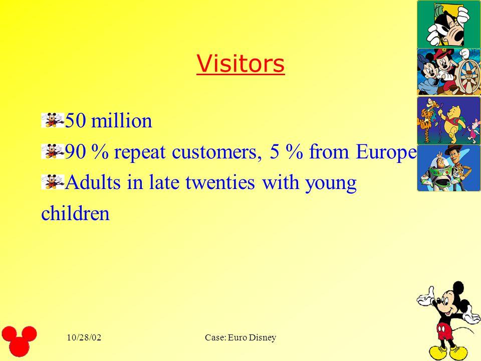 10/28/02Case: Euro Disney WDC resorts: Walt Disney World Resort (Orlando, 1971) Magic Kingdom Disney MGM Studios Theme Park Epcot Center Disneyland (L