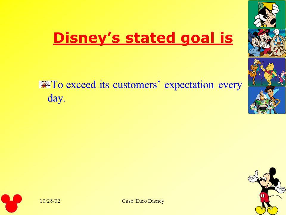 10/28/02Case: Euro Disney Success factors Creative imagination: Park set-up Cartoons come alive Participation of visitors Parks are continually update