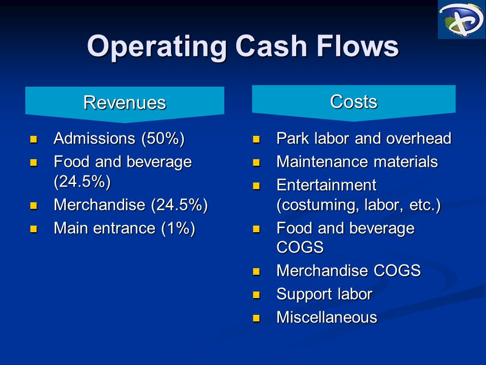 Operating Cash Flows Admissions (50%) Admissions (50%) Food and beverage (24.5%) Food and beverage (24.5%) Merchandise (24.5%) Merchandise (24.5%) Mai