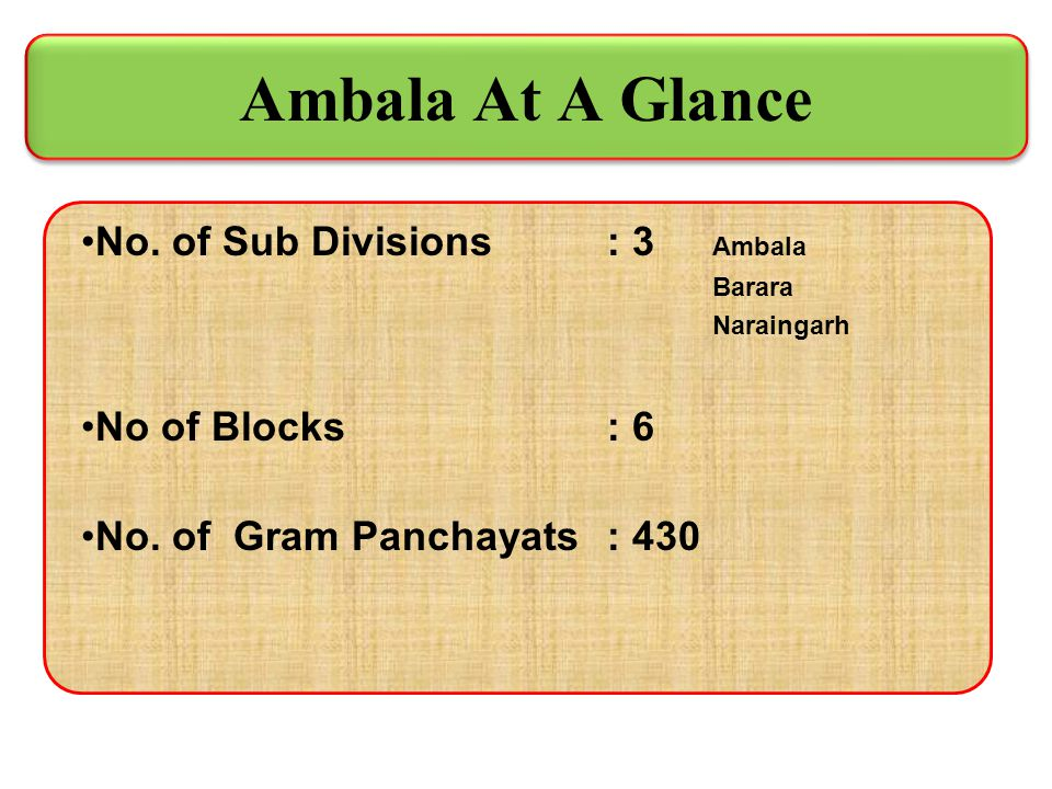 No. of Sub Divisions: 3 Ambala Barara Naraingarh No of Blocks: 6 No. of Gram Panchayats : 430 Ambala At A Glance