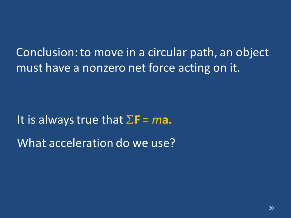 20 Conclusion: to move in a circular path, an object must have a nonzero net force acting on it. It is always true that F = ma. What acceleration do w