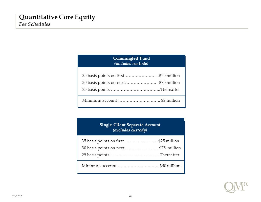 42 SP\QC 9-04 Quantitative Core Equity Fee Schedules 35 basis points on first…………………....$25 million 30 basis points on next………………….$75 million 25 basis points ……………………………..Thereafter Minimum account ………………….……..$2 million Commingled Fund (includes custody) 35 basis points on first…………………....$25 million 30 basis points on next………………….…$75 million 25 basis points ……………………………..Thereafter Minimum account ………………….……..$30 million Single Client Separate Account (excludes custody)
