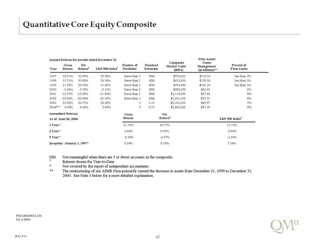 43 SP\QC 9-04 Quantitative Core Equity Composite