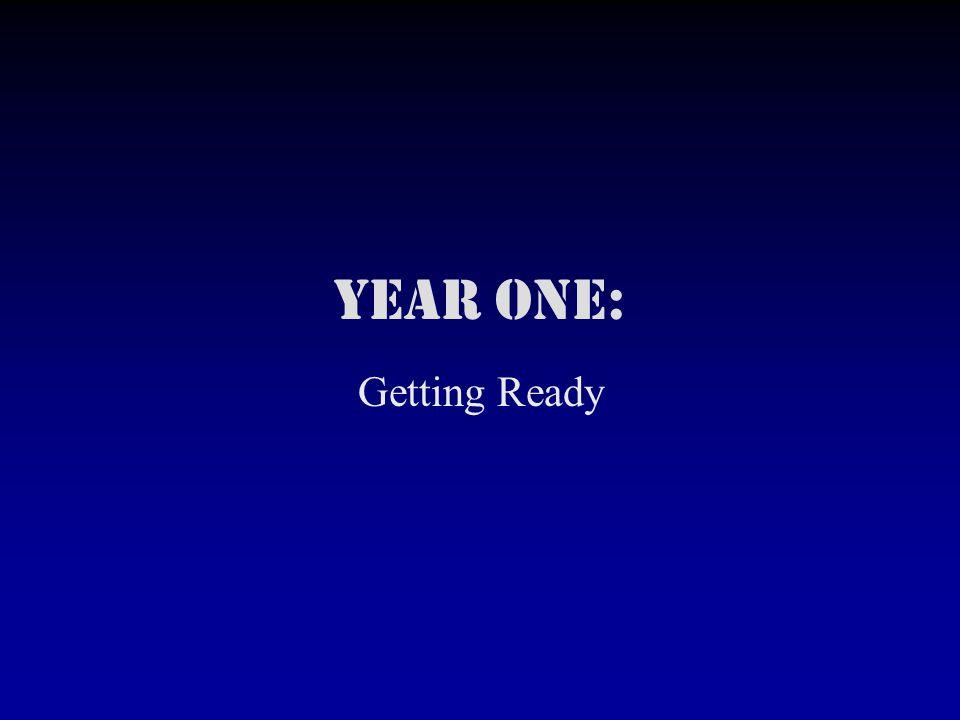 Year One: Getting Ready