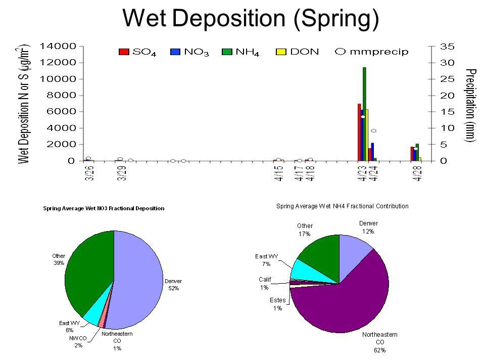 Wet Deposition (Spring)
