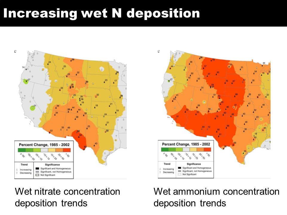 Increasing wet N deposition Wet ammonium concentration deposition trends Wet nitrate concentration deposition trends