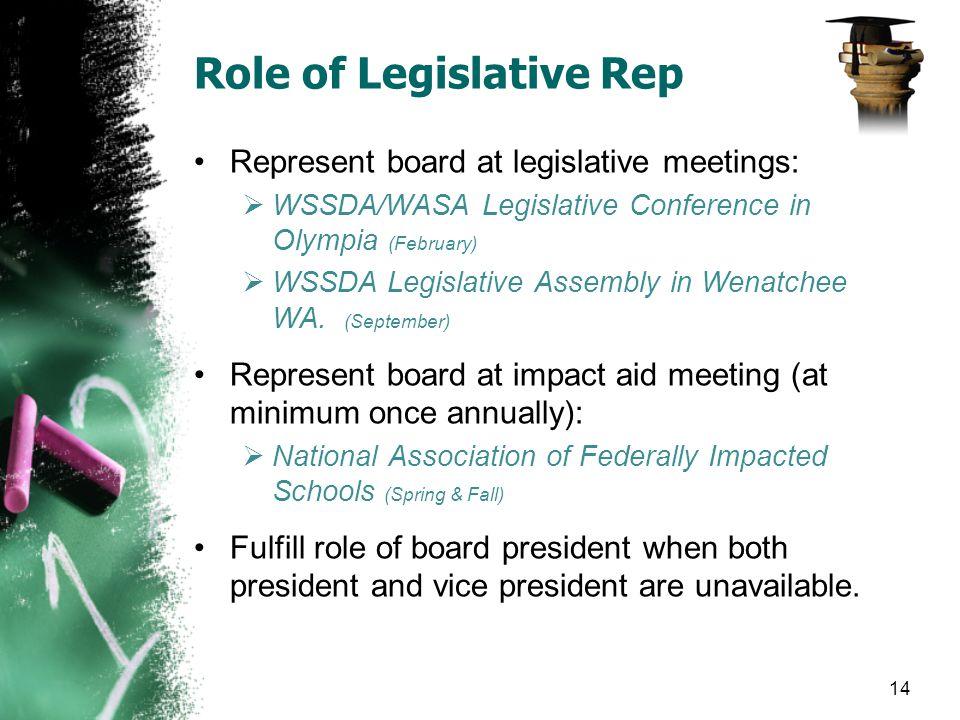 Role of Legislative Rep Represent board at legislative meetings: WSSDA/WASA Legislative Conference in Olympia (February) WSSDA Legislative Assembly in Wenatchee WA.