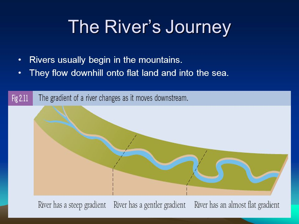 The Rivers Journey Rivers usually begin in the mountains. They flow downhill onto flat land and into the sea.
