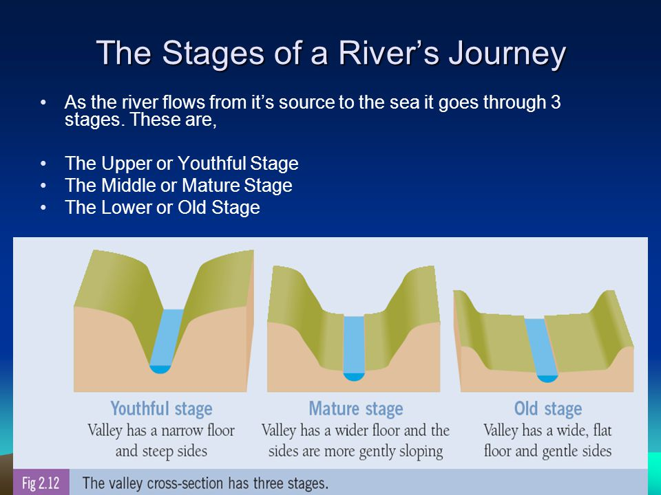 The Stages of a Rivers Journey As the river flows from its source to the sea it goes through 3 stages. These are, The Upper or Youthful Stage The Midd