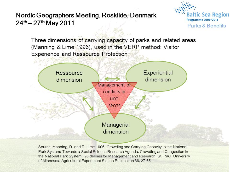 Ressource dimension Experiential dimension Managerial dimension Three dimensions of carrying capacity of parks and related areas (Manning & Lime 1996), used in the VERP method: Visitor Experience and Ressource Protection Source: Manning, R.