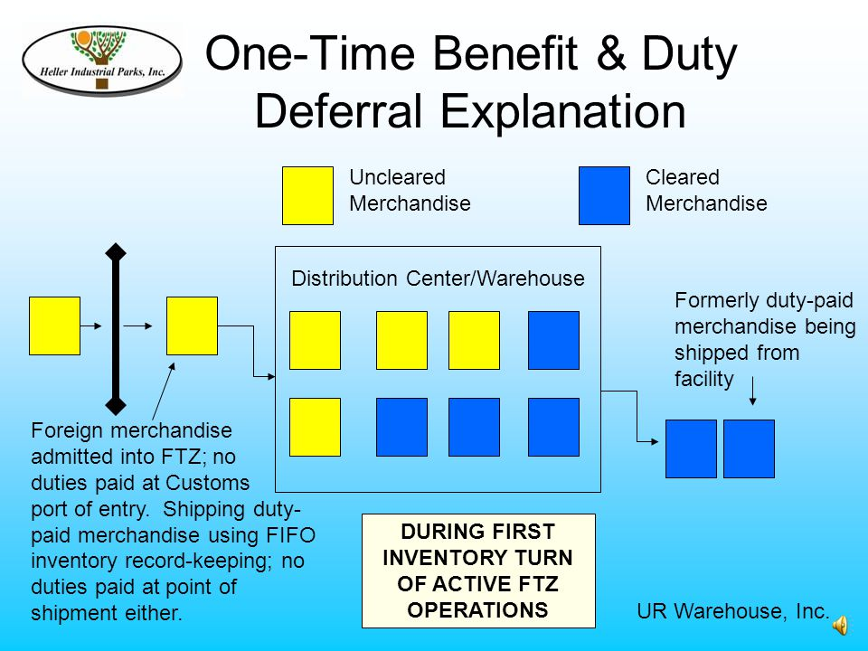 One-Time Benefit & Duty Deferral Explanation UR Warehouse, Inc.