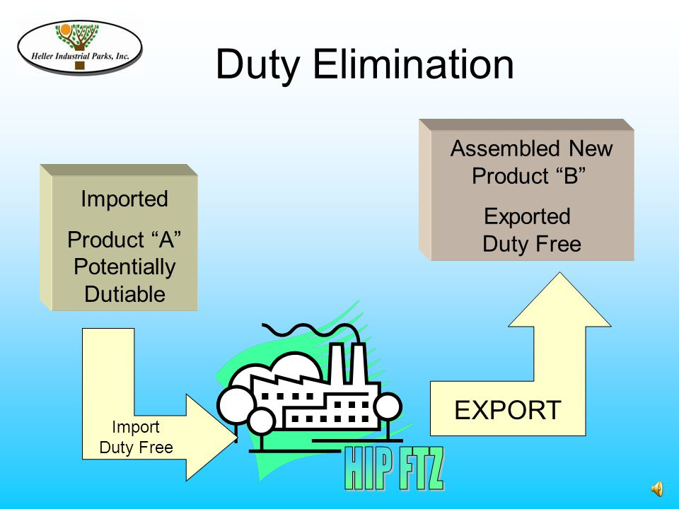 FTZ Cost/Benefit Analysis Manufacturing & Distribution Benefits – What you save Duty Rate Reduction (Inverted Duty)$ 400,000 (EST) Merchandise Processing Fee Avoidance.21% of value vs.