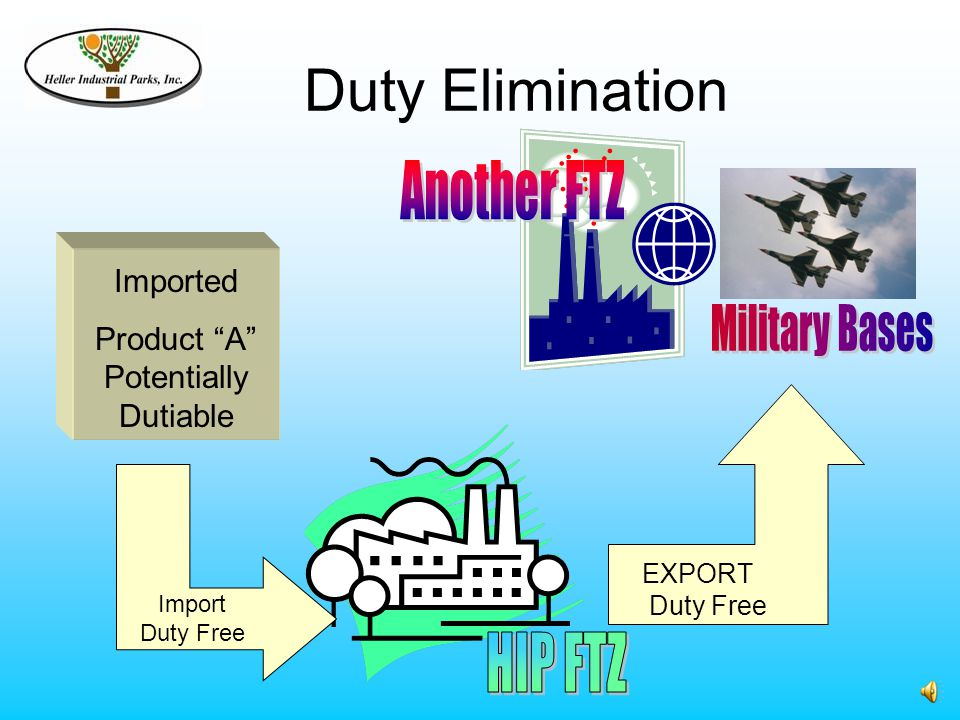 Imported Product A Potentially Dutiable EXPORT Duty Free Import Duty Free Duty Elimination