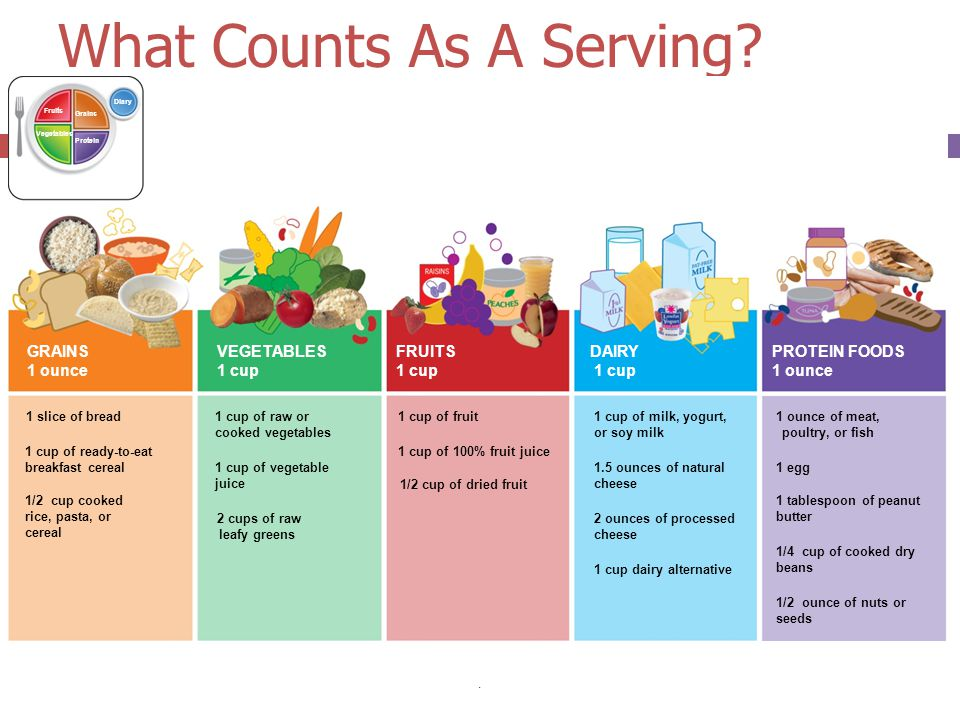 What Counts As A Serving?. 1 slice of bread 1 cup of ready-to-eat breakfast cereal 1/2 cup cooked rice, pasta, or cereal 1 cup of raw or cooked vegeta