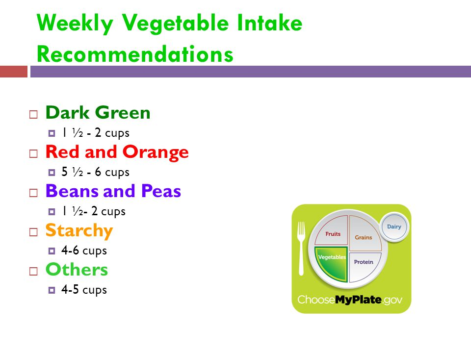 Weekly Vegetable Intake Recommendations Dark Green 1 ½ - 2 cups Red and Orange 5 ½ - 6 cups Beans and Peas 1 ½ - 2 cups Starchy 4-6 cups Others 4-5 cu