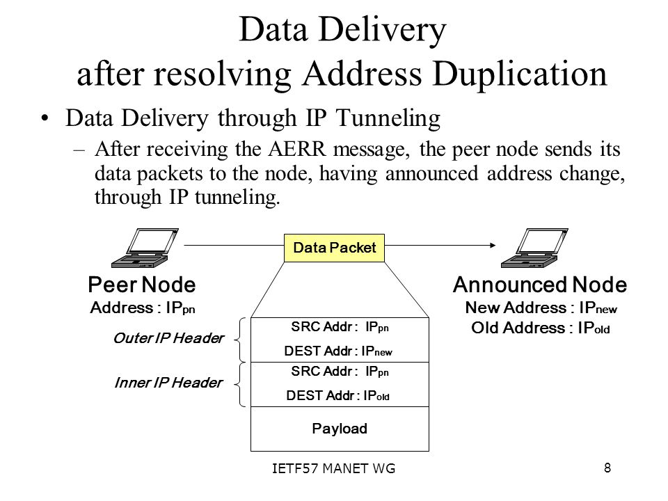 8IETF57 MANET WG Data Delivery after resolving Address Duplication Data Delivery through IP Tunneling –After receiving the AERR message, the peer node sends its data packets to the node, having announced address change, through IP tunneling.