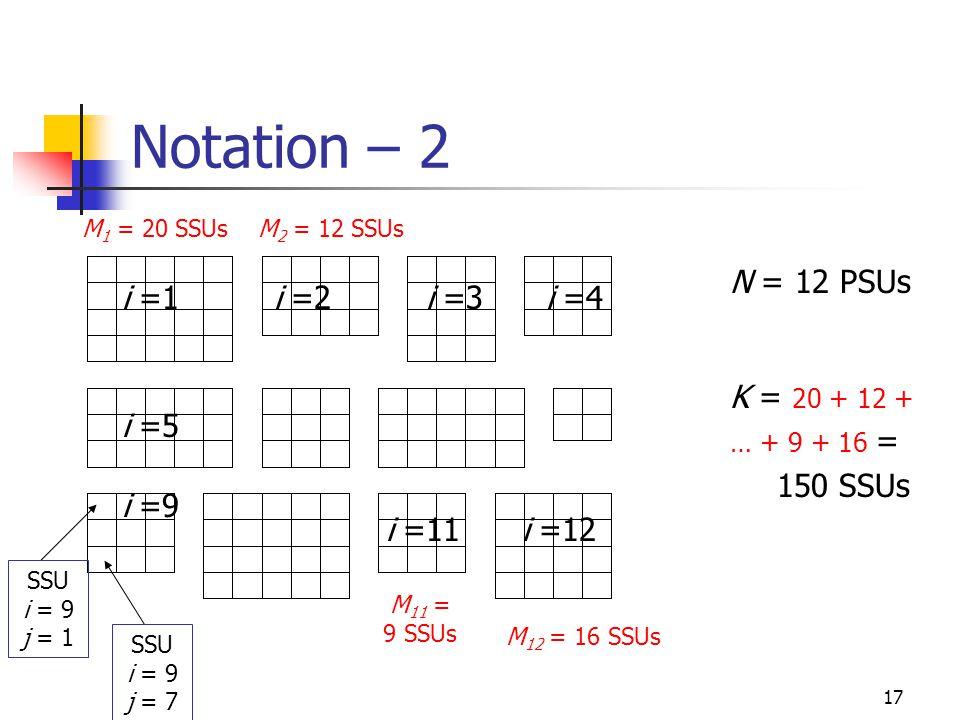 17 Notation – 2 N = 12 PSUs K = 20 + 12 + … + 9 + 16 = 150 SSUs M 1 = 20 SSUsM 2 = 12 SSUs M 12 = 16 SSUs M 11 = 9 SSUs i =1 i =9 i =4i =3i =2 i =11i
