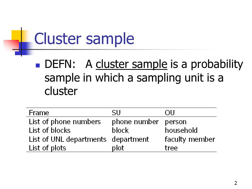 2 Cluster sample DEFN: A cluster sample is a probability sample in which a sampling unit is a cluster