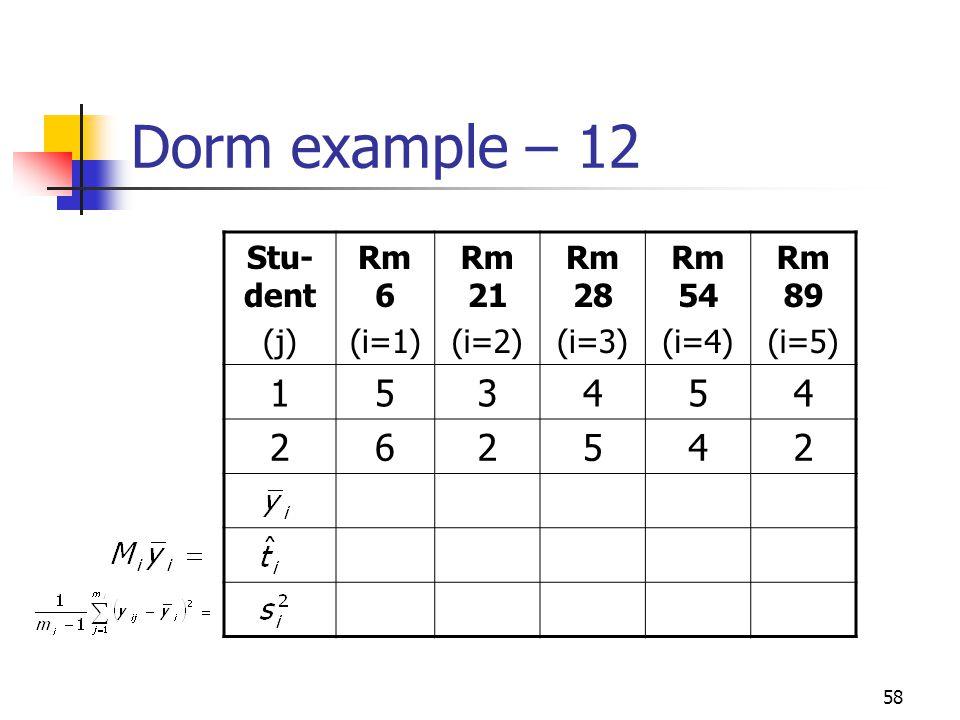 58 Dorm example – 12 Stu- dent (j) Rm 6 (i=1) Rm 21 (i=2) Rm 28 (i=3) Rm 54 (i=4) Rm 89 (i=5) 153454 262542
