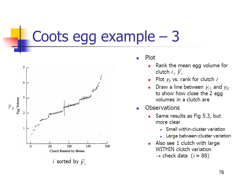 78 Coots egg example – 3 Plot Rank the mean egg volume for clutch i, Plot y ij vs. rank for clutch i Draw a line between y i 1 and y i2 to show how cl
