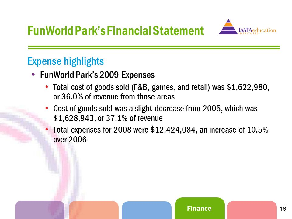 Finance 16 Expense highlights FunWorld Parks 2009 Expenses Total cost of goods sold (F&B, games, and retail) was $1,622,980, or 36.0% of revenue from those areas Cost of goods sold was a slight decrease from 2005, which was $1,628,943, or 37.1% of revenue Total expenses for 2008 were $12,424,084, an increase of 10.5% over 2006 FunWorld Parks Financial Statement