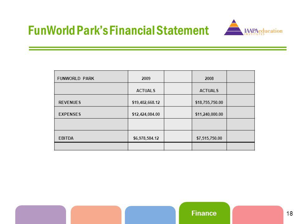 Finance 18 FunWorld Parks Financial Statement FUNWORLD PARK20092008 ACTUALS REVENUES$19,402,668.12$18,755,750.00 EXPENSES$12,424,084.00$11,240,000.00 EBITDA$6,978,584.12$7,515,750.00