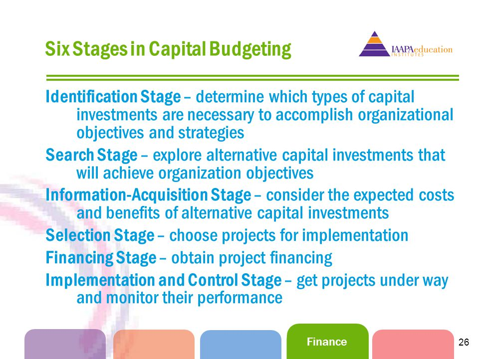 Finance 26 Six Stages in Capital Budgeting Identification Stage – determine which types of capital investments are necessary to accomplish organizational objectives and strategies Search Stage – explore alternative capital investments that will achieve organization objectives Information-Acquisition Stage – consider the expected costs and benefits of alternative capital investments Selection Stage – choose projects for implementation Financing Stage – obtain project financing Implementation and Control Stage – get projects under way and monitor their performance