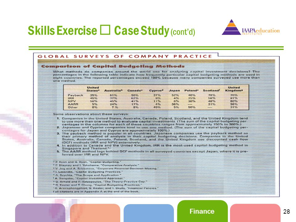 Finance 28 Skills Exercise Case Study (contd)