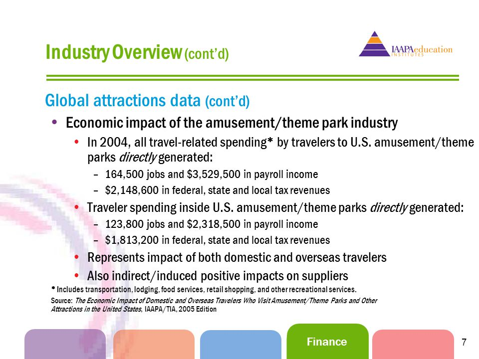 Finance 7 Industry Overview (contd) Global attractions data (contd) Economic impact of the amusement/theme park industry In 2004, all travel-related spending* by travelers to U.S.