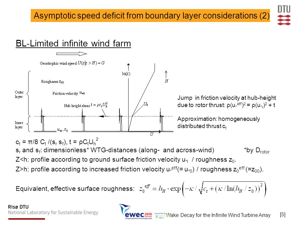 Wake Decay for the Infinite Wind Turbine Array [6] Asymptotic speed deficit from boundary layer considerations (3) Approximate geostrophic drag-law General hub-height wind speed: Free flow: Flow over wind farm: Relative speed deficit ε :