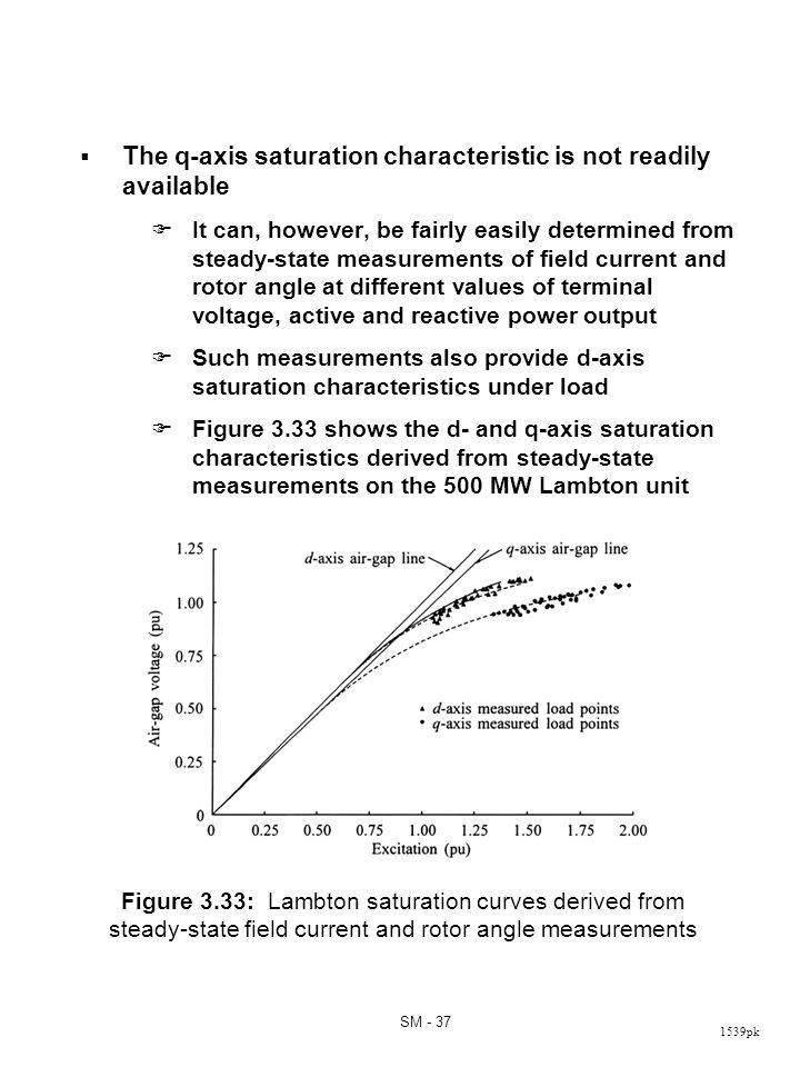 1539pk SM - 37 The q-axis saturation characteristic is not readily available It can, however, be fairly easily determined from steady-state measurements of field current and rotor angle at different values of terminal voltage, active and reactive power output Such measurements also provide d-axis saturation characteristics under load Figure 3.33 shows the d- and q-axis saturation characteristics derived from steady-state measurements on the 500 MW Lambton unit Figure 3.33: Lambton saturation curves derived from steady-state field current and rotor angle measurements