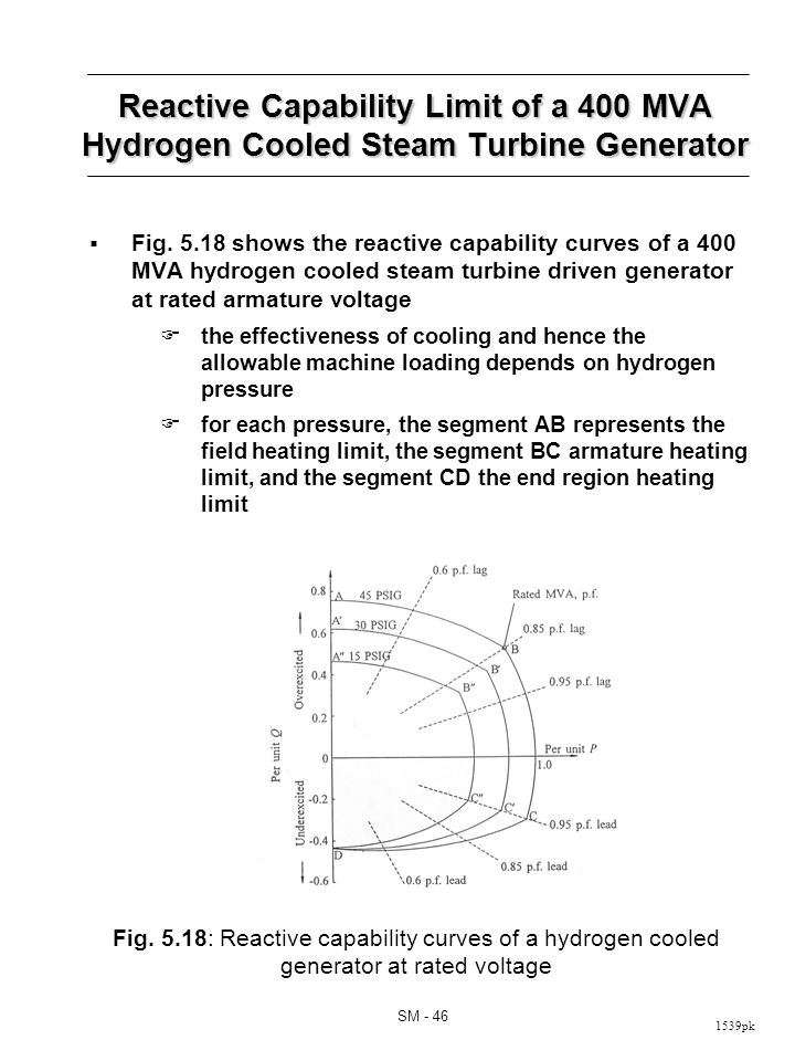 1539pk SM - 46 Reactive Capability Limit of a 400 MVA Hydrogen Cooled Steam Turbine Generator Fig. 5.18 shows the reactive capability curves of a 400