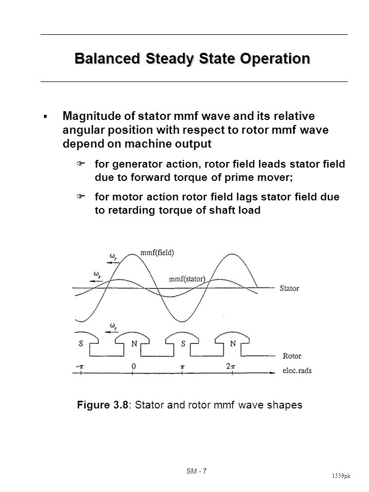 1539pk SM - 7 Balanced Steady State Operation Magnitude of stator mmf wave and its relative angular position with respect to rotor mmf wave depend on machine output for generator action, rotor field leads stator field due to forward torque of prime mover; for motor action rotor field lags stator field due to retarding torque of shaft load Figure 3.8: Stator and rotor mmf wave shapes