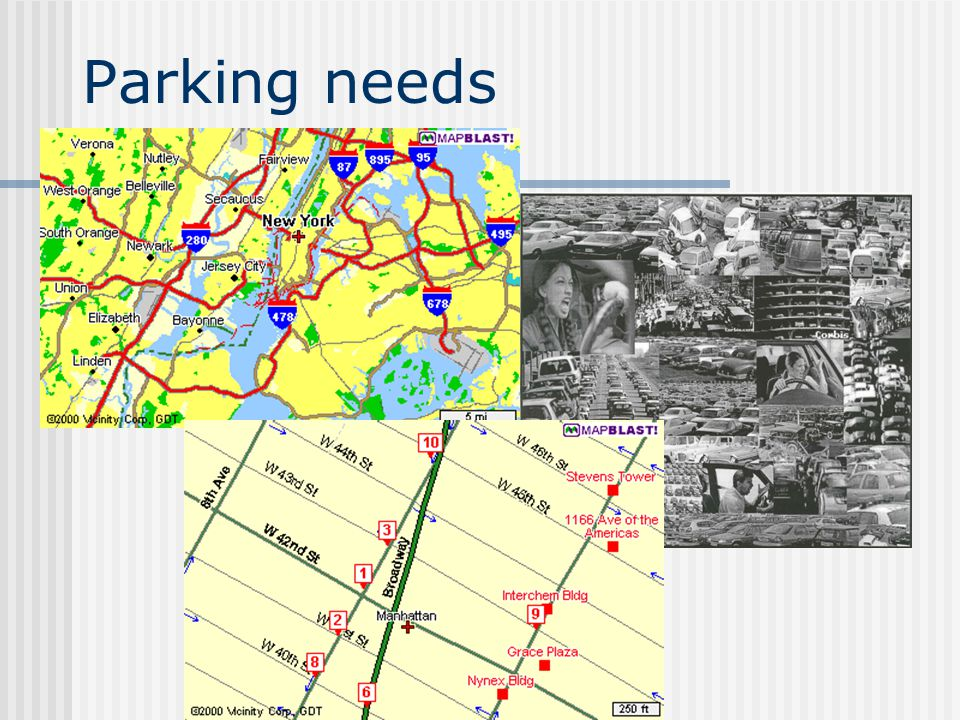 Types of parking facilities On-street parking facilities: Off-street parking facilities: Private vs.