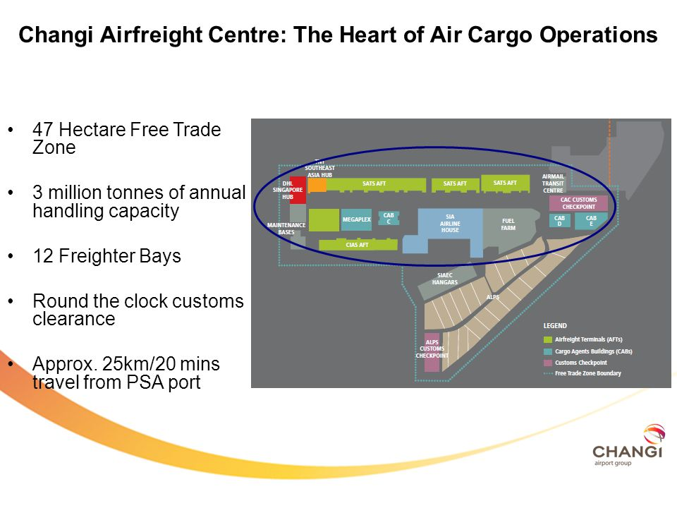Changi Airfreight Centre: The Heart of Air Cargo Operations 47 Hectare Free Trade Zone 3 million tonnes of annual handling capacity 12 Freighter Bays Round the clock customs clearance Approx.