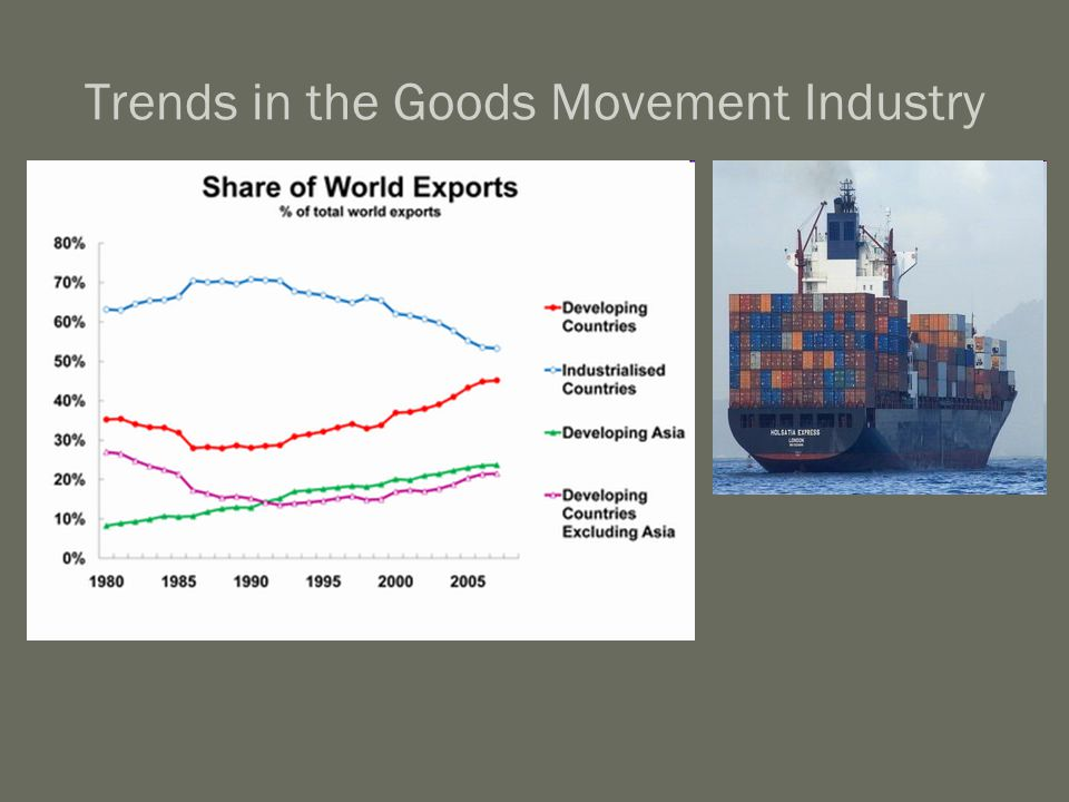 Trends in the Goods Movement Industry