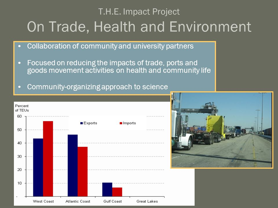T.H.E. Impact Project On Trade, Health and Environment Collaboration of community and university partners Focused on reducing the impacts of trade, po