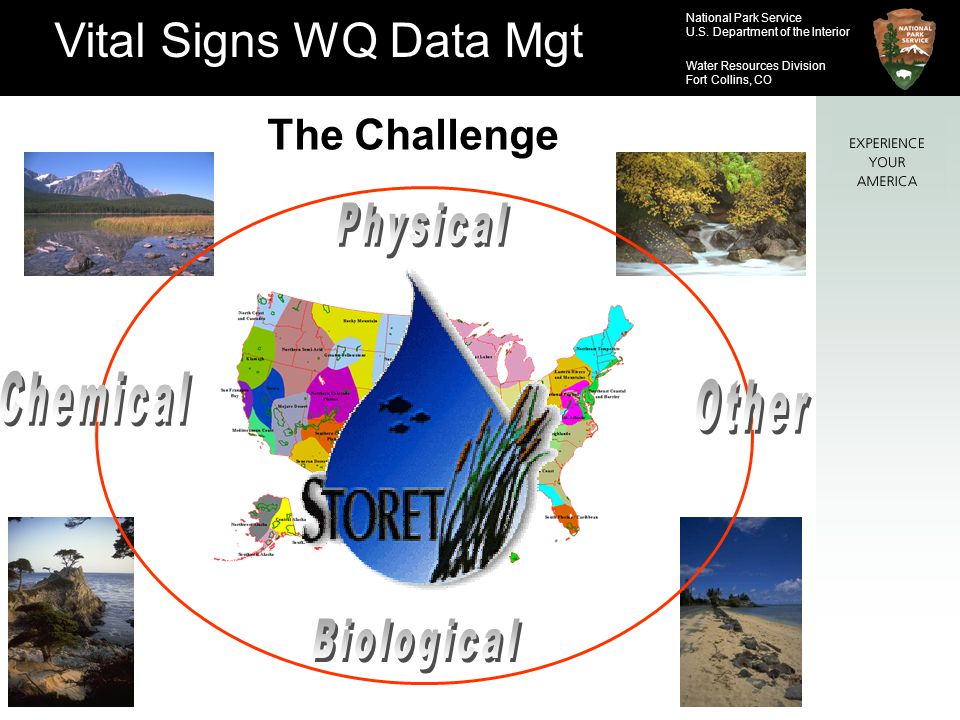 National Park Service U.S. Department of the Interior Water Resources Division Fort Collins, CO Vital Signs WQ Data Mgt The Challenge