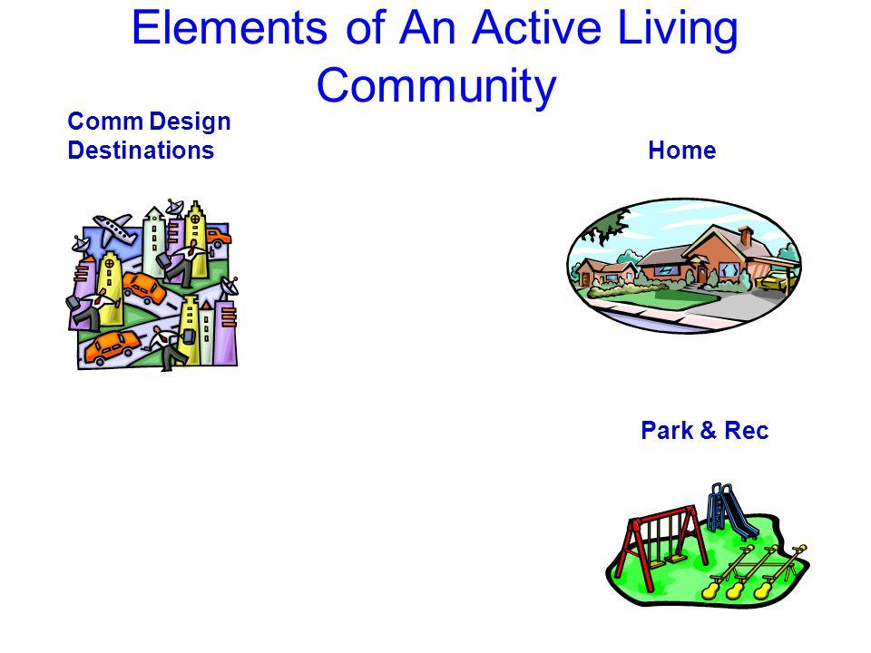 Comm Design Destinations Home Park & Rec Elements of An Active Living Community