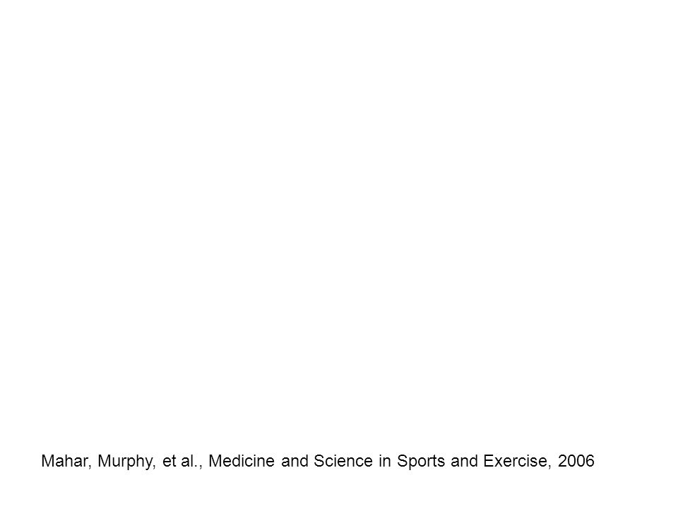Mahar, Murphy, et al., Medicine and Science in Sports and Exercise, 2006