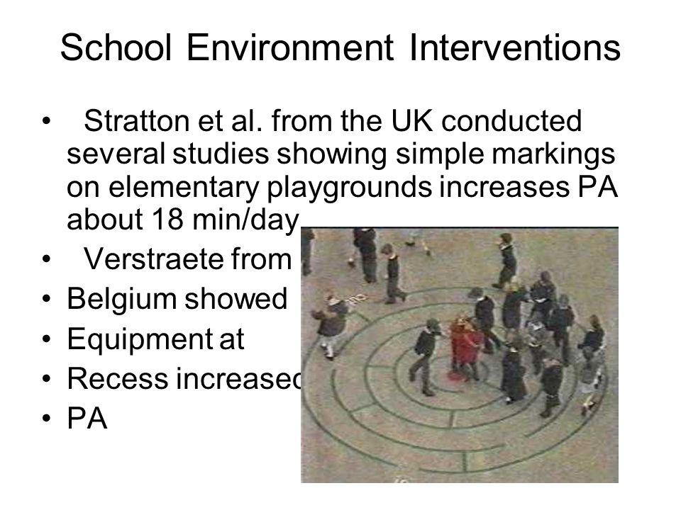 School Environment Interventions Stratton et al.