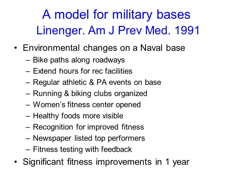 A model for military bases Linenger. Am J Prev Med.